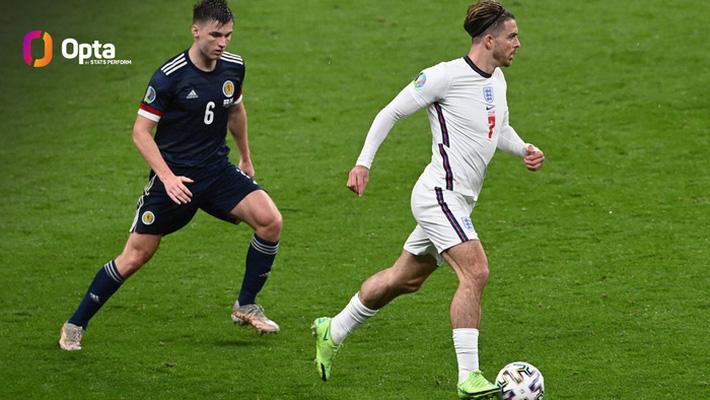 Đá tồi nhưng tuyển Anh vẫn phá một kỷ lục - Ảnh 6.
