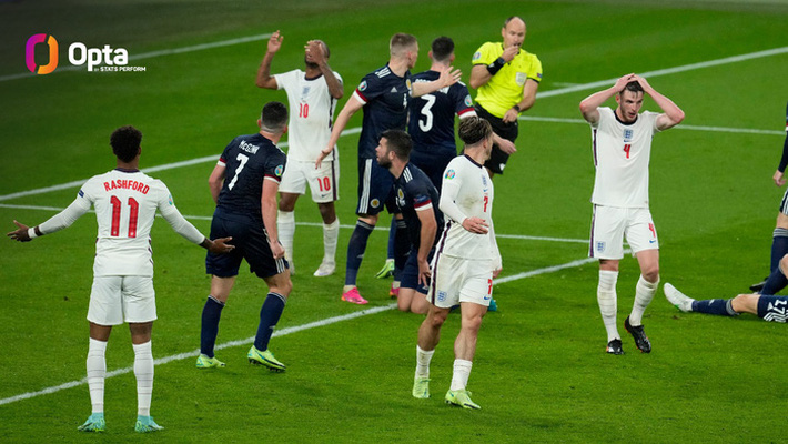 Đá tồi nhưng tuyển Anh vẫn phá một kỷ lục - Ảnh 7.