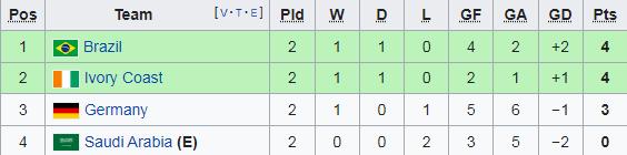 Đội bóng châu Á làm Olympic Đức toát mồ hôi hột, suýt tạo bất ngờ ở trận cầu 5 bàn thắng - Ảnh 3.