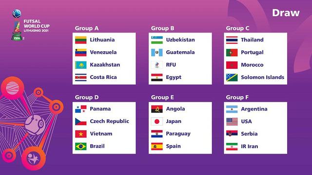 Lịch thi đấu futsal Việt Nam ở World Cup futsal 2021 - Ảnh 3.