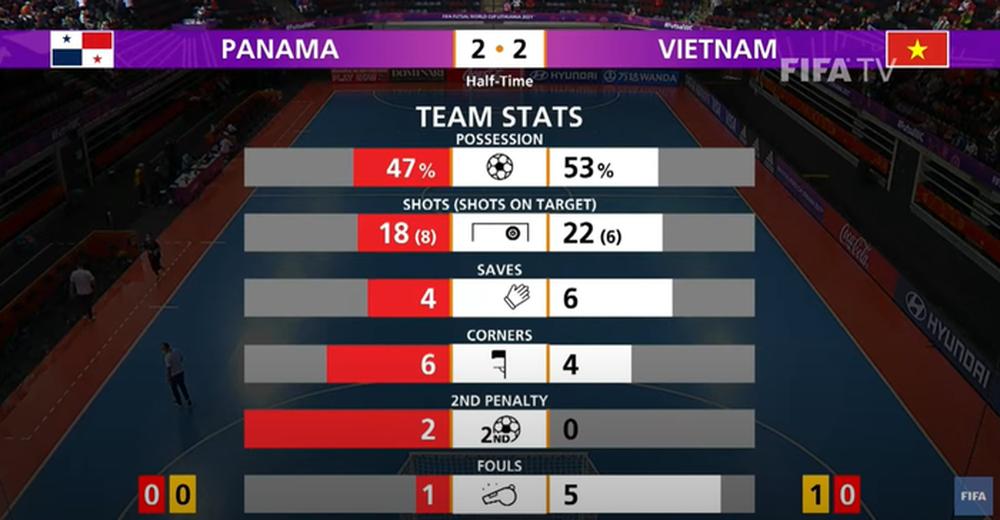 Hồ Văn Ý xứng danh người hùng futsal Việt Nam - Ảnh 1.
